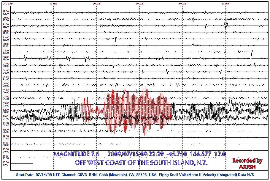 Earthquake Magnitude 7.8 - OFF WEST COAST OF THE SOUTH ISLAND, N.Z.