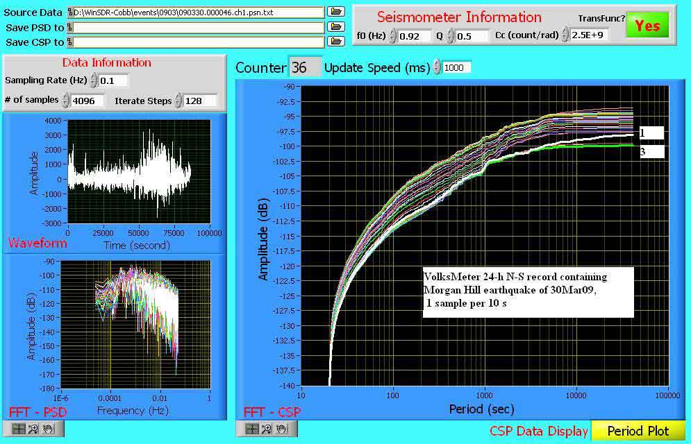 Morgan Hill, CA Earthquake recorded by Cobb [Mountain] CA, ARPSN N-S VolksMeter