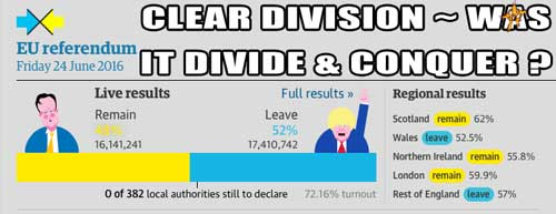 Great Britain vs. EU = Clear Division ~ Was it Divide & Conquer ?