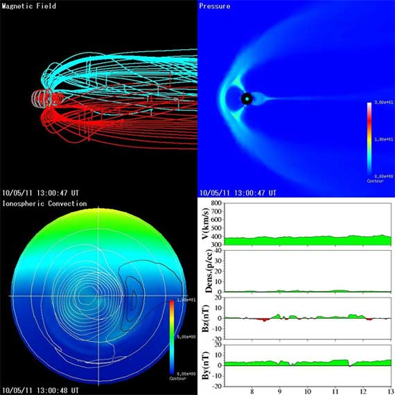 Realtime magnetosphere simulation graphic